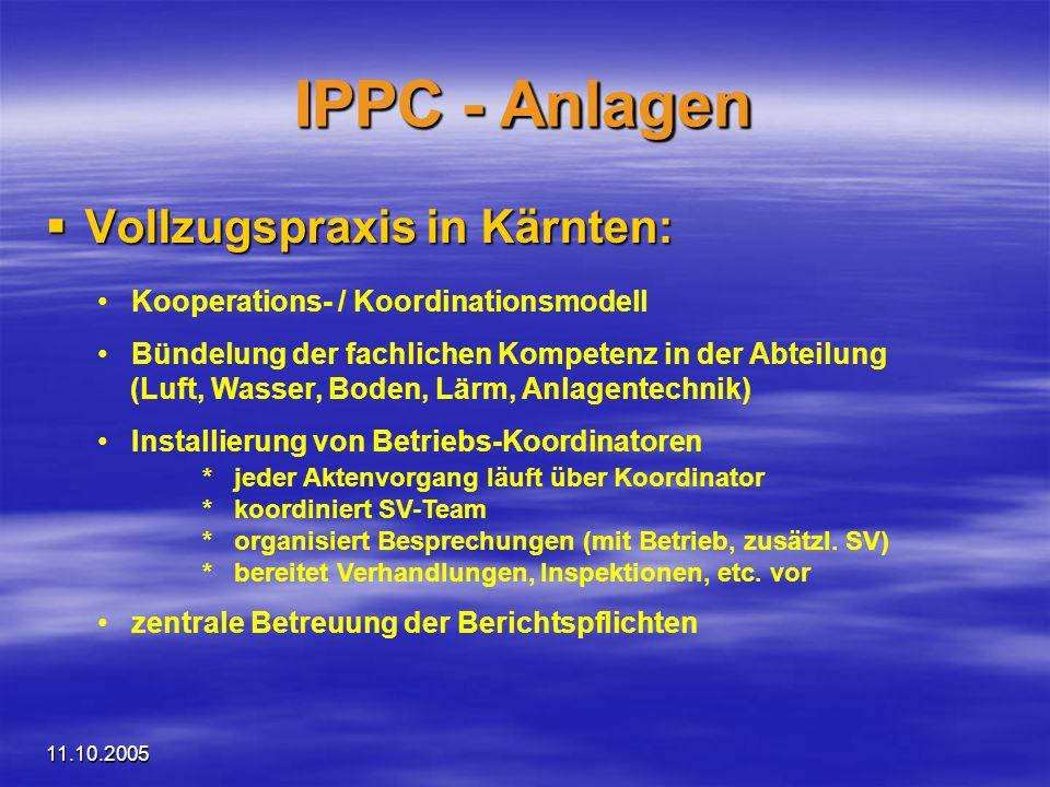 IPPC - Anlagen IPPC - Anlagen