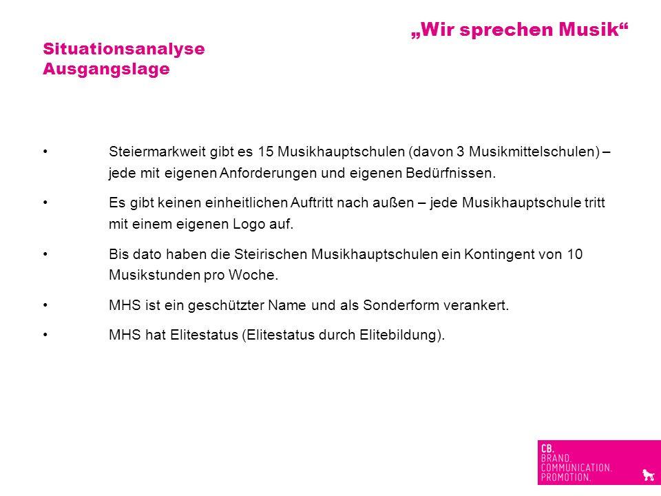 """""""Wir sprechen Musik Situationsanalyse Ausgangslage"""