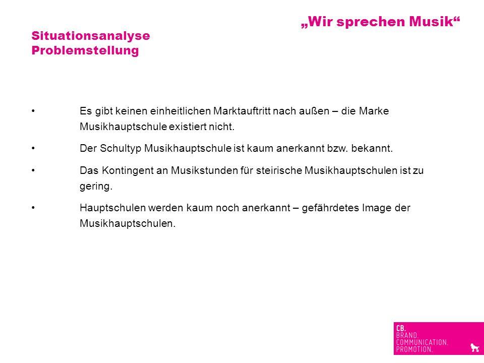 """""""Wir sprechen Musik Situationsanalyse Problemstellung"""