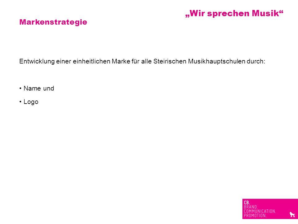 """""""Wir sprechen Musik Markenstrategie"""
