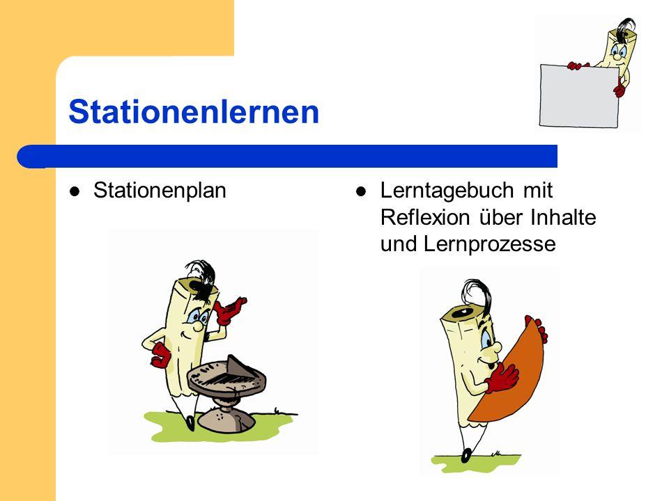Stationenlernen Stationenplan