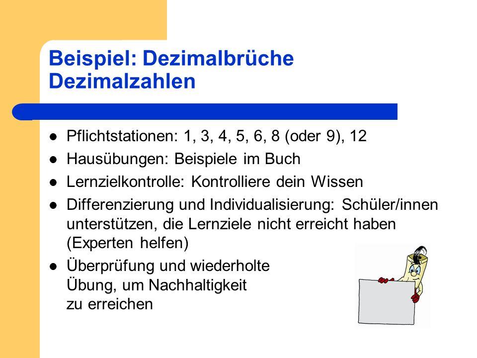 Beispiel: Dezimalbrüche Dezimalzahlen