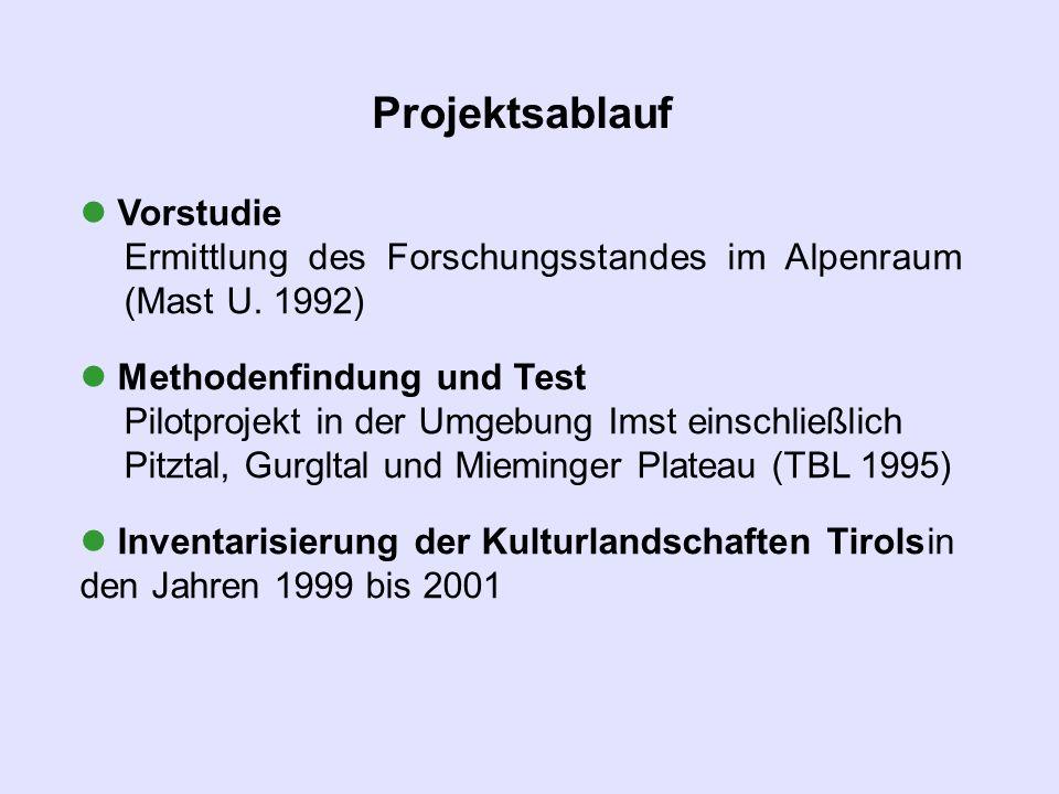 Projektsablauf  Vorstudie Ermittlung des Forschungsstandes im Alpenraum (Mast U. 1992)