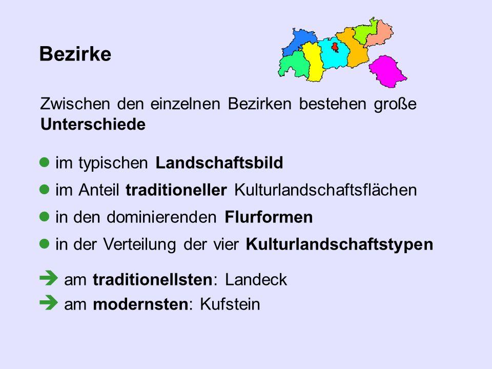  am traditionellsten: Landeck  am modernsten: Kufstein