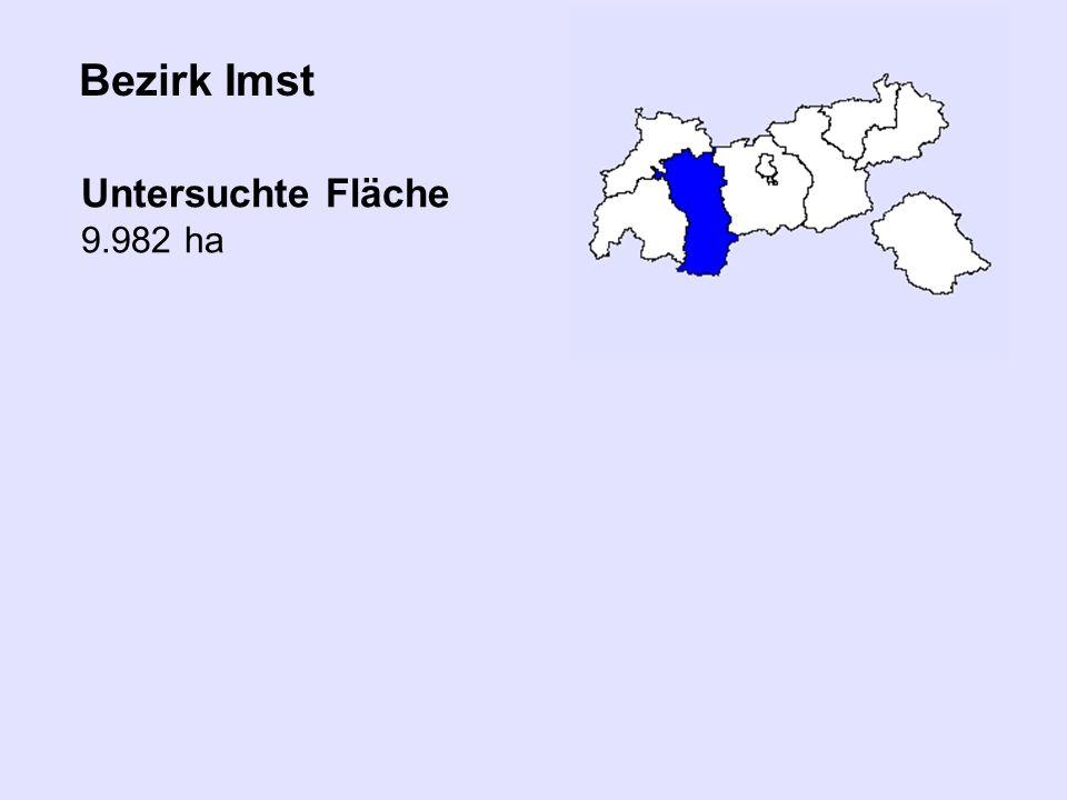 Bezirk Imst Untersuchte Fläche 9.982 ha