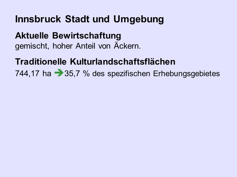 Innsbruck Stadt und Umgebung