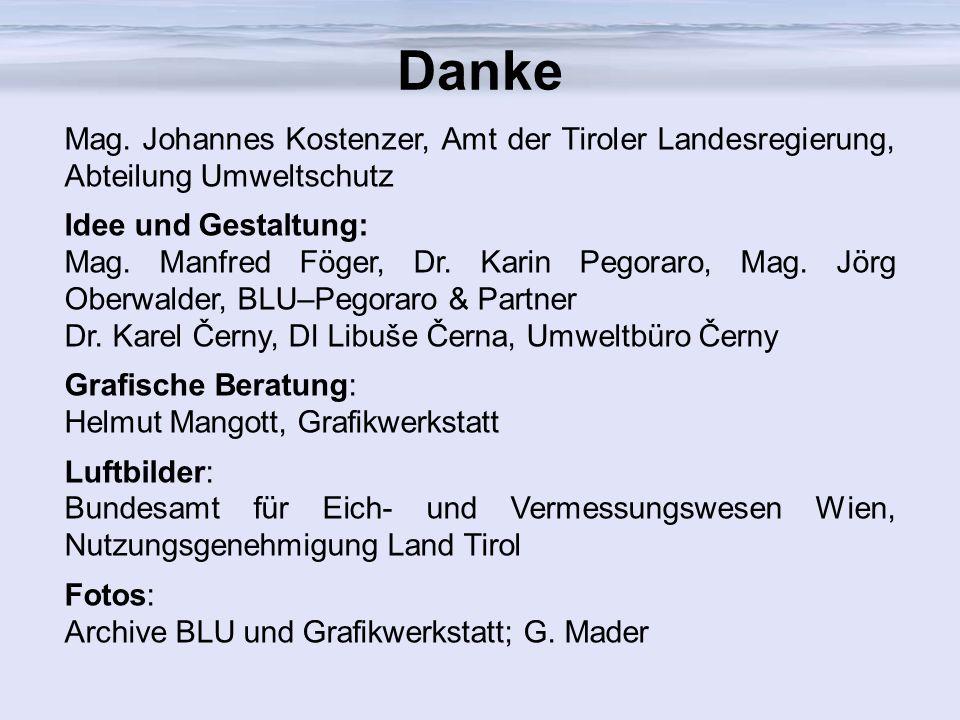 Danke Mag. Johannes Kostenzer, Amt der Tiroler Landesregierung, Abteilung Umweltschutz. Idee und Gestaltung: