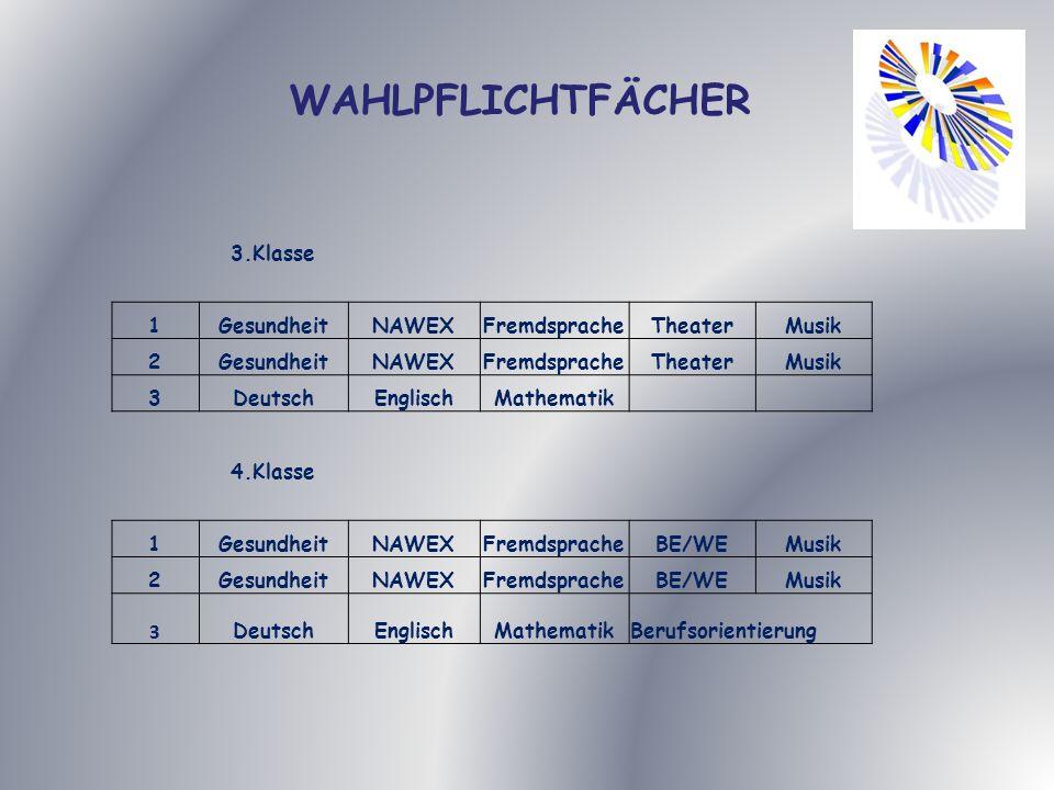 WAHLPFLICHTFÄCHER 3.Klasse 1 Gesundheit NAWEX Fremdsprache Theater
