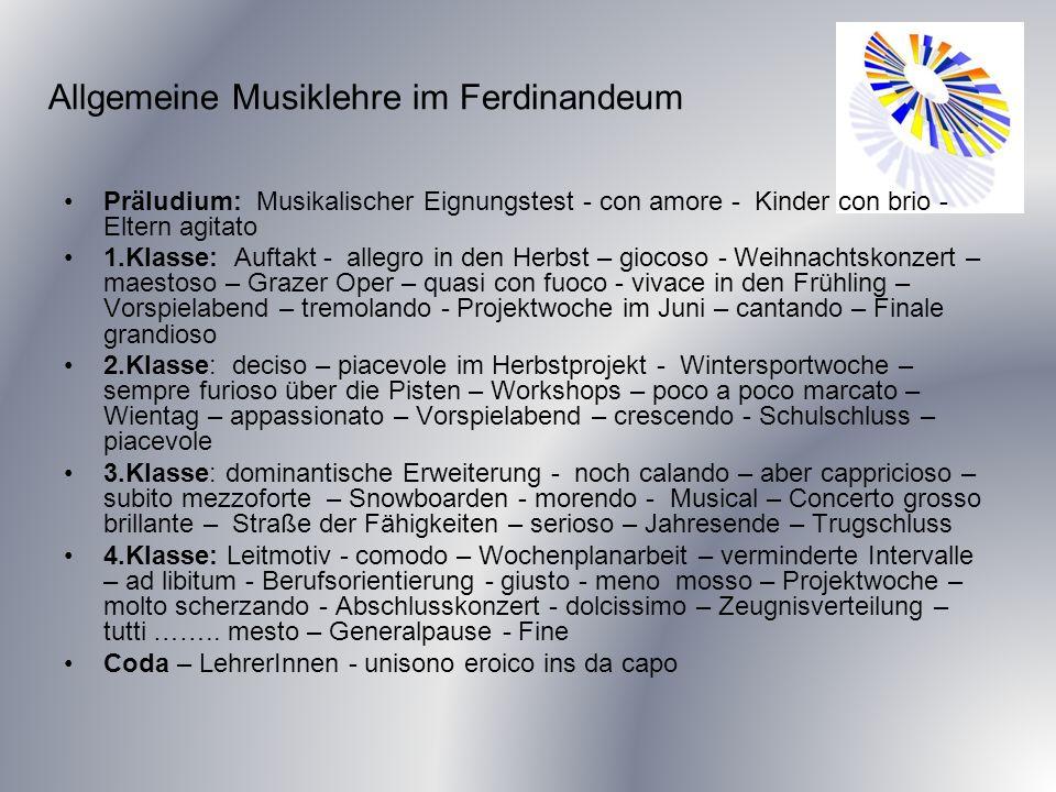 Allgemeine Musiklehre im Ferdinandeum