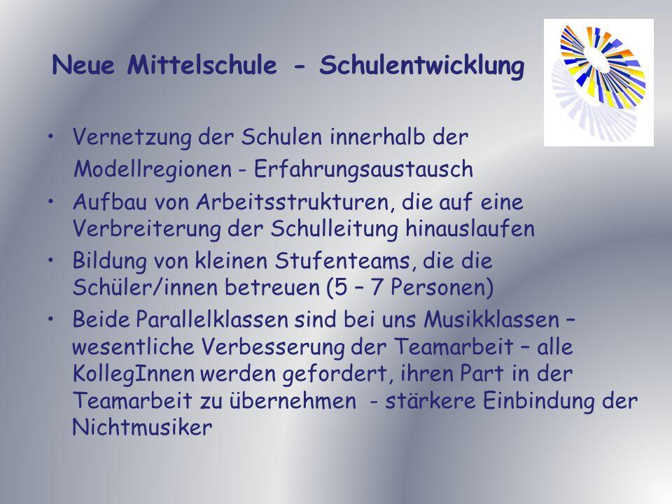 Neue Mittelschule - Schulentwicklung