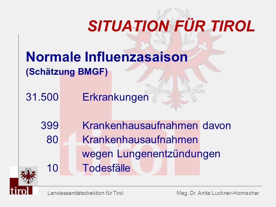 SITUATION FÜR TIROL Normale Influenzasaison 31.500 Erkrankungen