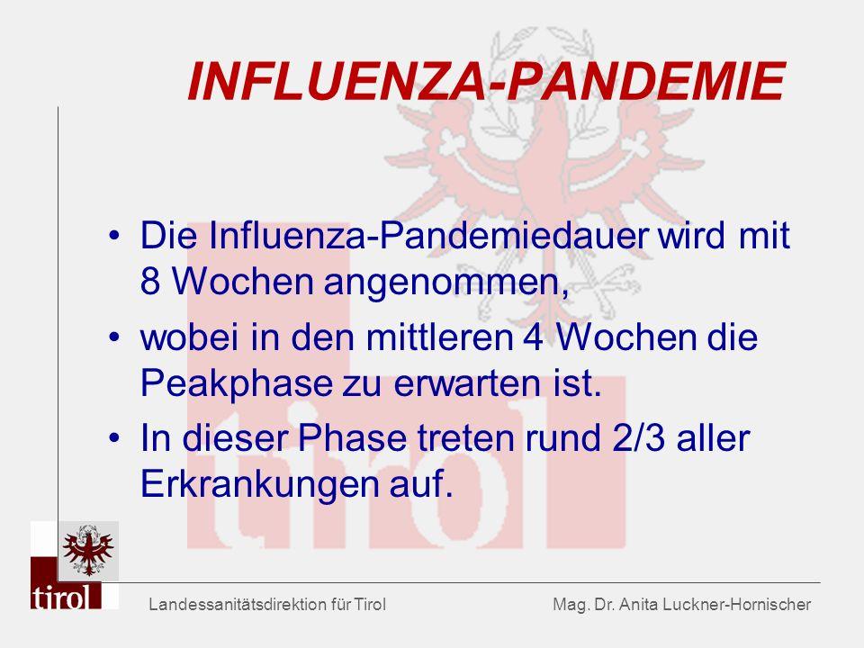 INFLUENZA-PANDEMIE Die Influenza-Pandemiedauer wird mit 8 Wochen angenommen, wobei in den mittleren 4 Wochen die Peakphase zu erwarten ist.