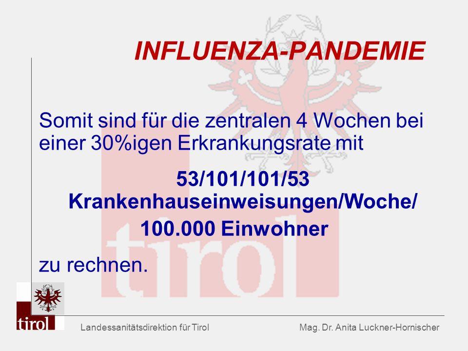 53/101/101/53 Krankenhauseinweisungen/Woche/