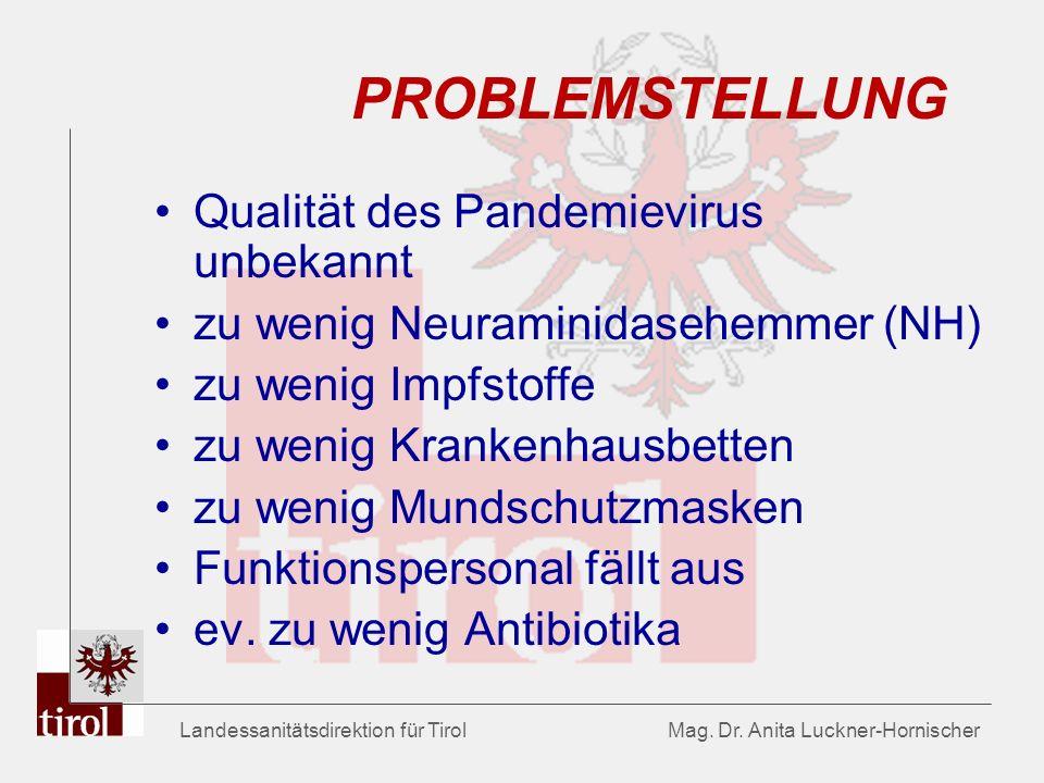 PROBLEMSTELLUNG Qualität des Pandemievirus unbekannt