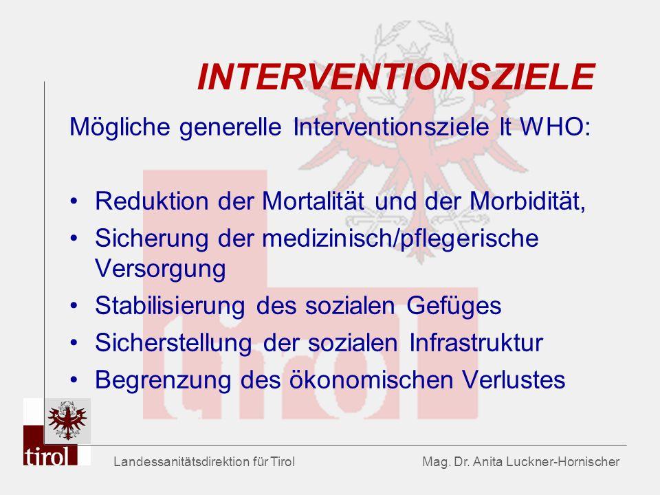 INTERVENTIONSZIELE Mögliche generelle Interventionsziele lt WHO: