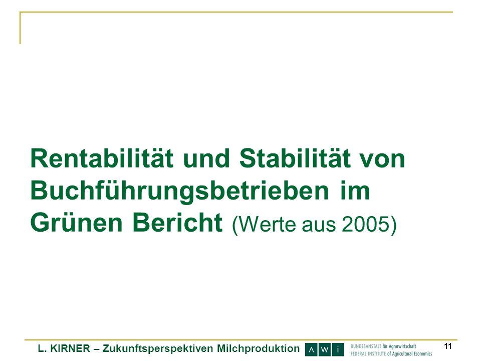 Rentabilität und Stabilität von Buchführungsbetrieben im Grünen Bericht (Werte aus 2005)