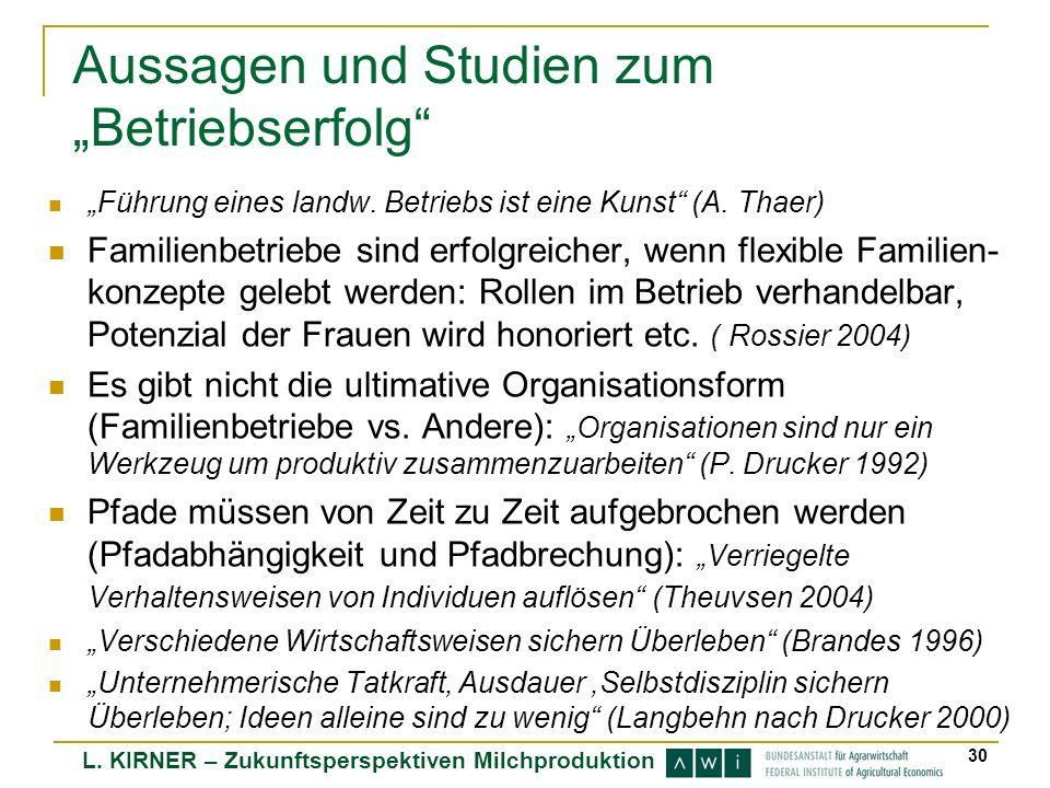 """Aussagen und Studien zum """"Betriebserfolg"""