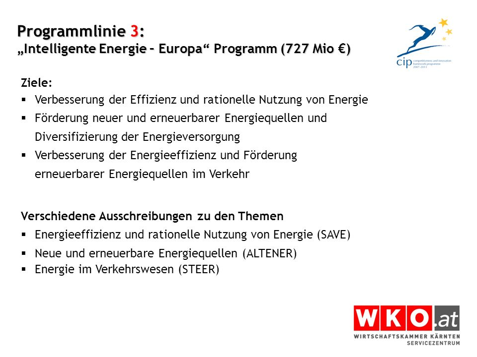 """Programmlinie 3: """"Intelligente Energie – Europa Programm (727 Mio €)"""