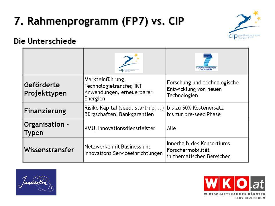 7. Rahmenprogramm (FP7) vs. CIP Die Unterschiede
