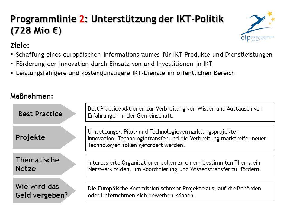 Programmlinie 2: Unterstützung der IKT-Politik (728 Mio €)