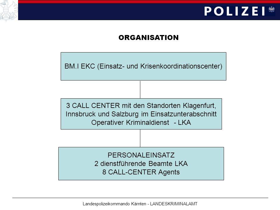 BM.I EKC (Einsatz- und Krisenkoordinationscenter)