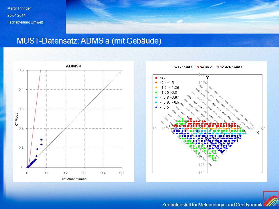 MUST-Datensatz: ADMS a (mit Gebäude)