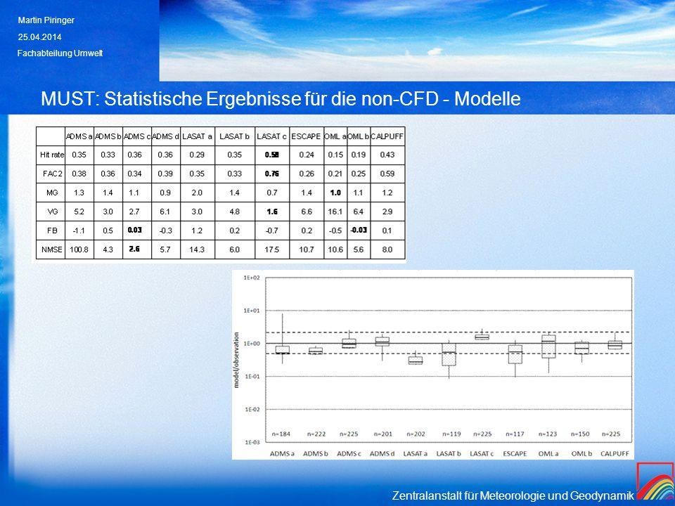 MUST: Statistische Ergebnisse für die non-CFD - Modelle