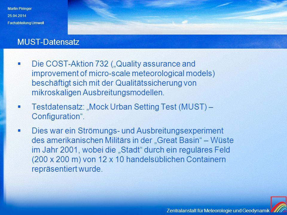 "Testdatensatz: ""Mock Urban Setting Test (MUST) – Configuration ."