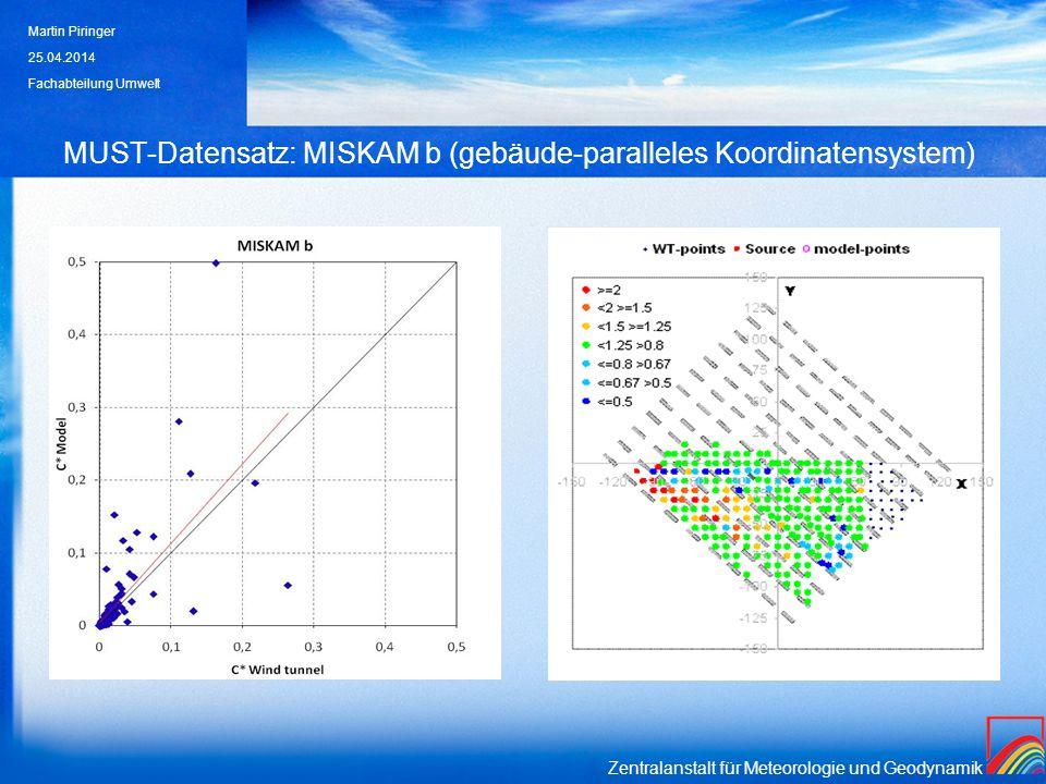 MUST-Datensatz: MISKAM b (gebäude-paralleles Koordinatensystem)