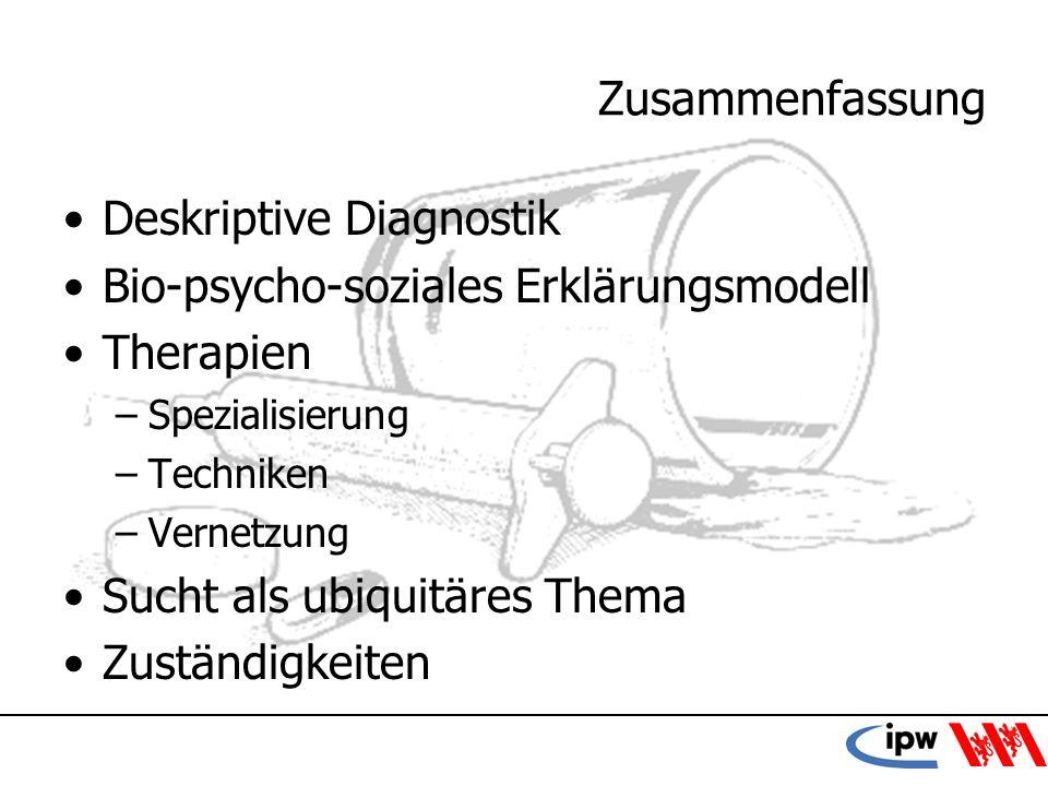 Deskriptive Diagnostik Bio-psycho-soziales Erklärungsmodell Therapien