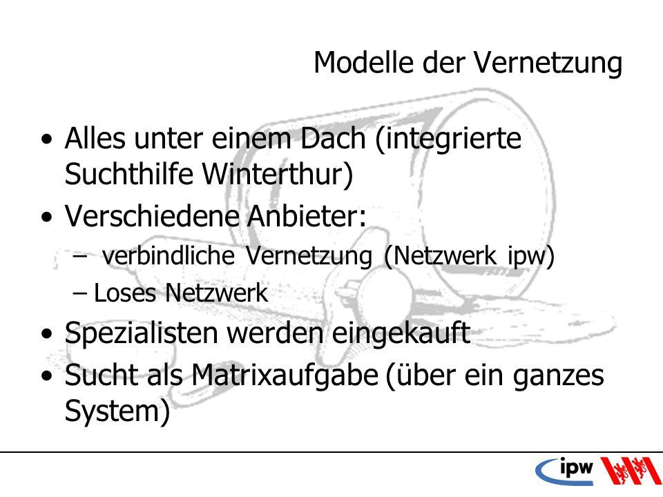 Modelle der Vernetzung