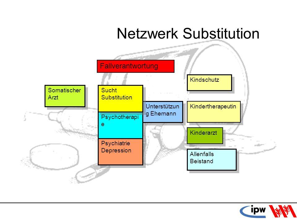 Netzwerk Substitution
