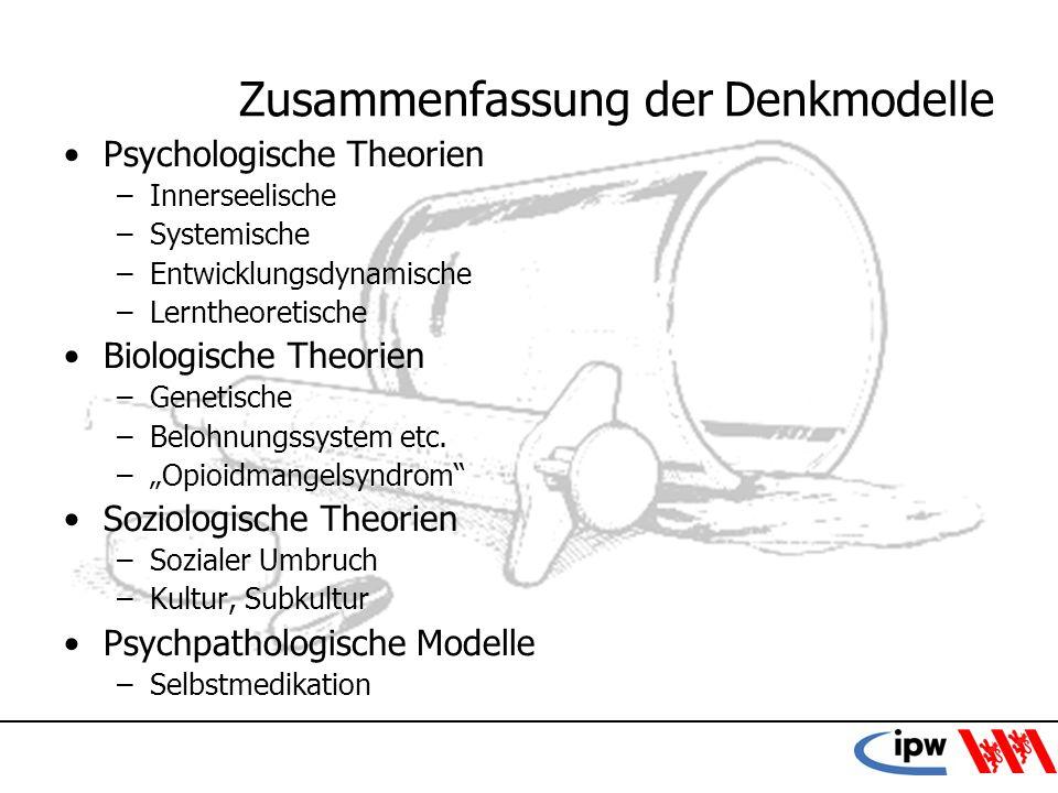 Zusammenfassung der Denkmodelle