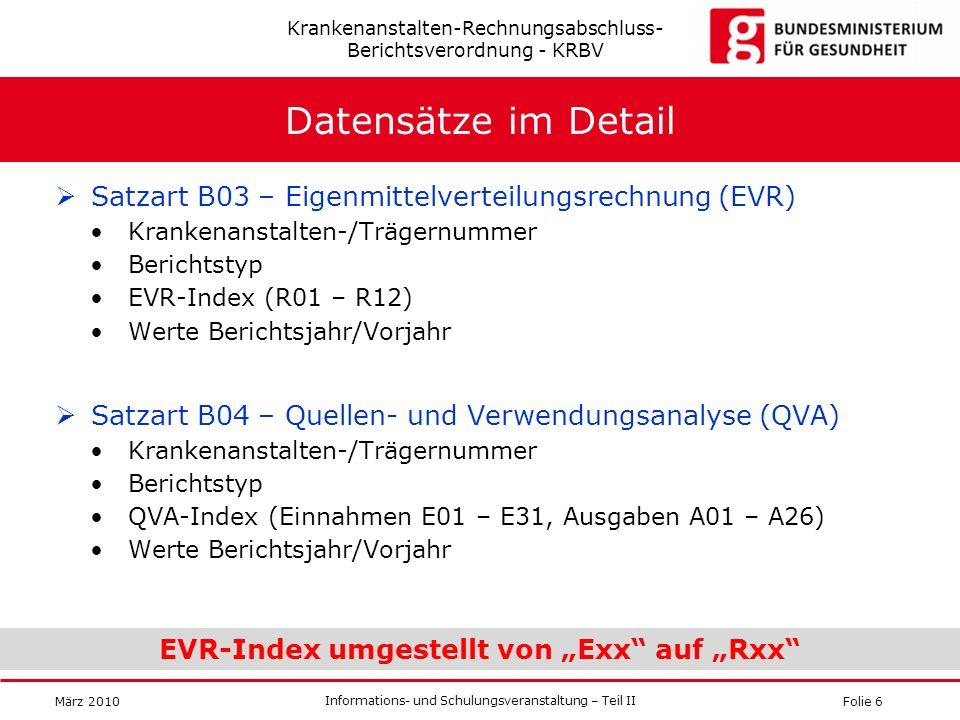 """EVR-Index umgestellt von """"Exx auf """"Rxx"""