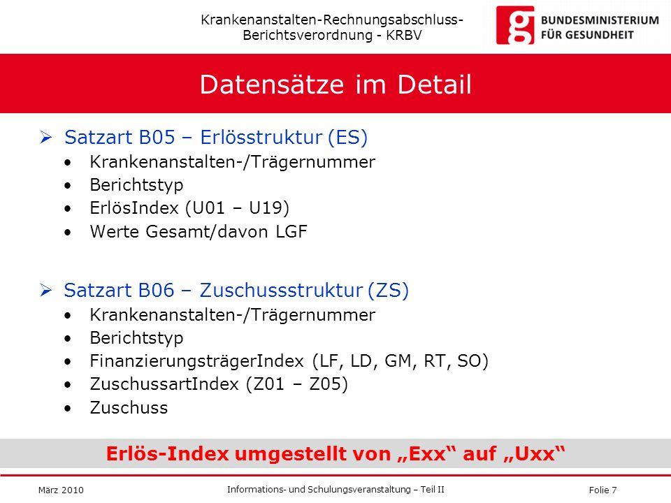 """Erlös-Index umgestellt von """"Exx auf """"Uxx"""
