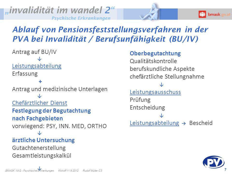 Ablauf von Pensionsfeststellungsverfahren in der PVA bei Invalidität / Berufsunfähigkeit (BU/IV)