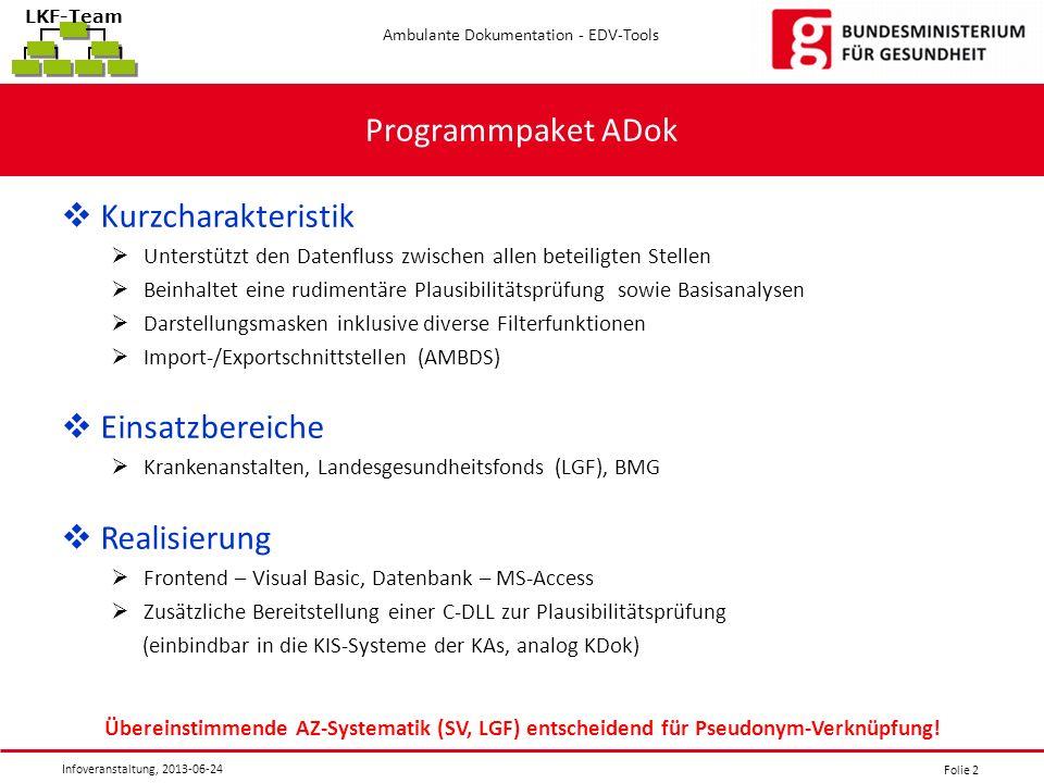 Programmpaket ADok Kurzcharakteristik Einsatzbereiche Realisierung