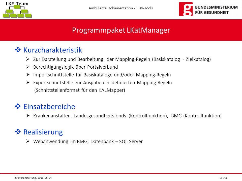 Programmpaket LKatManager