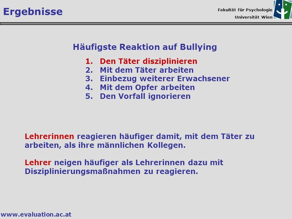 Häufigste Reaktion auf Bullying