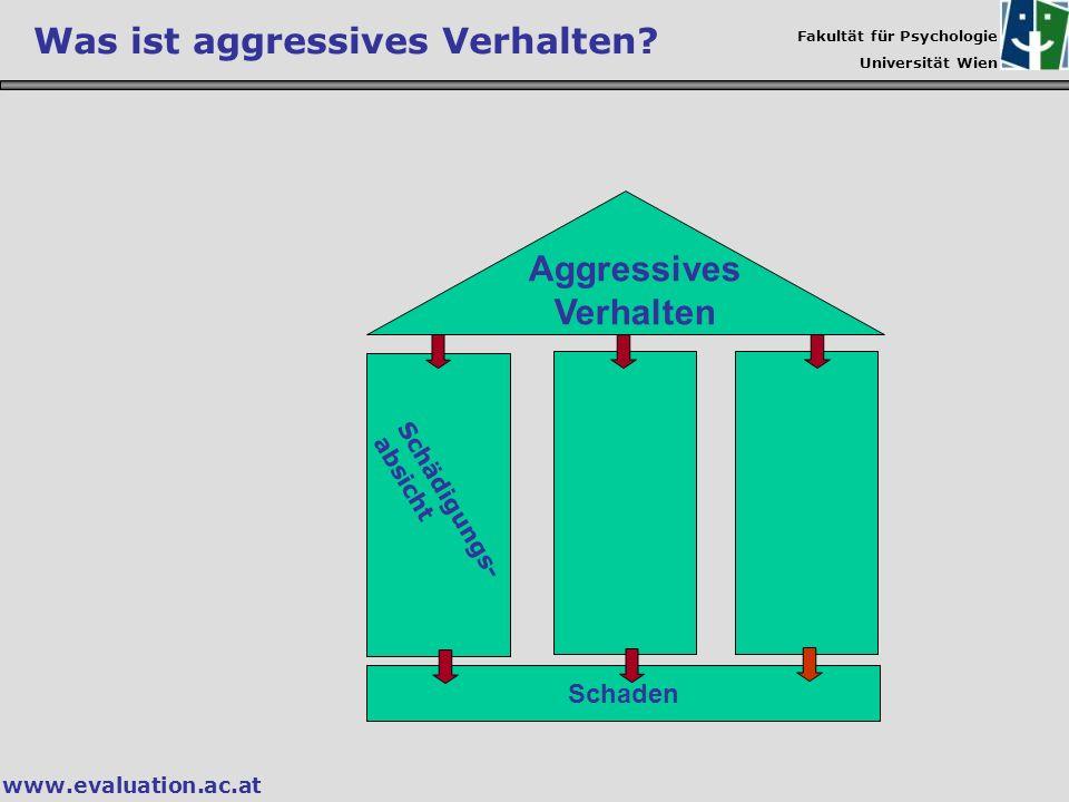 Aggressives Verhalten