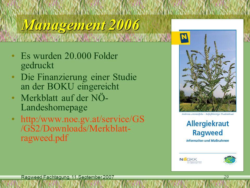Management 2006 Es wurden 20.000 Folder gedruckt