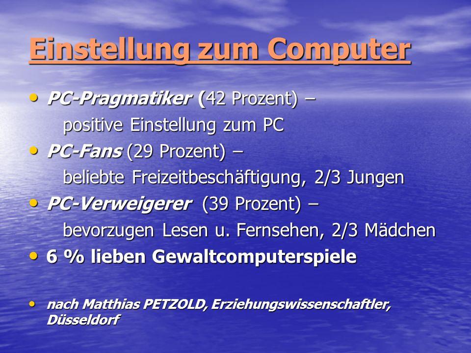 Einstellung zum Computer