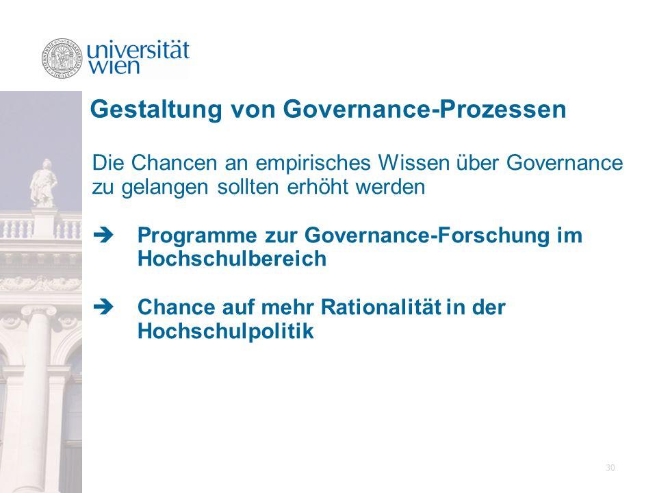 Gestaltung von Governance-Prozessen