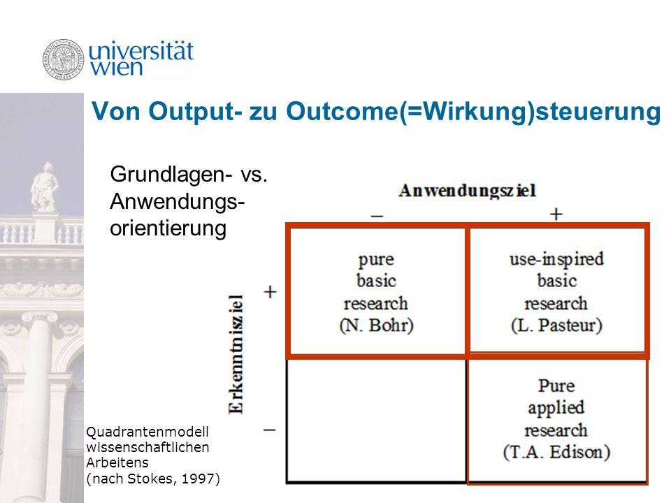 Von Output- zu Outcome(=Wirkung)steuerung