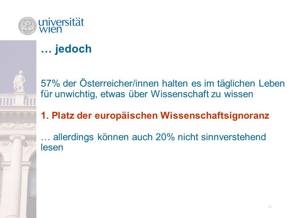 … jedoch 57% der Österreicher/innen halten es im täglichen Leben für unwichtig, etwas über Wissenschaft zu wissen.