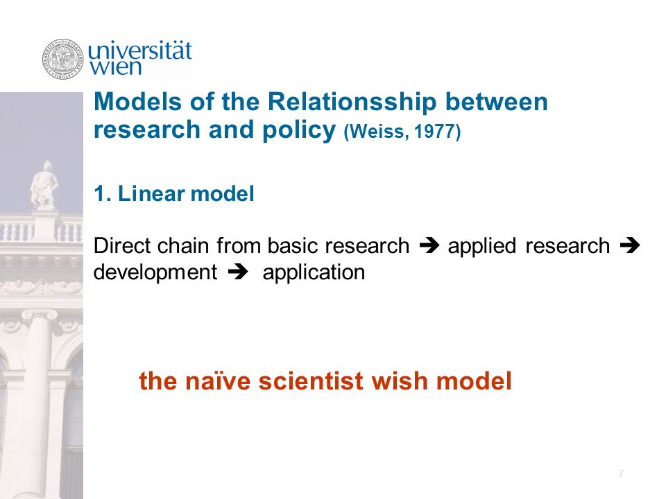 Models of the Relationsship between research and policy (Weiss, 1977)