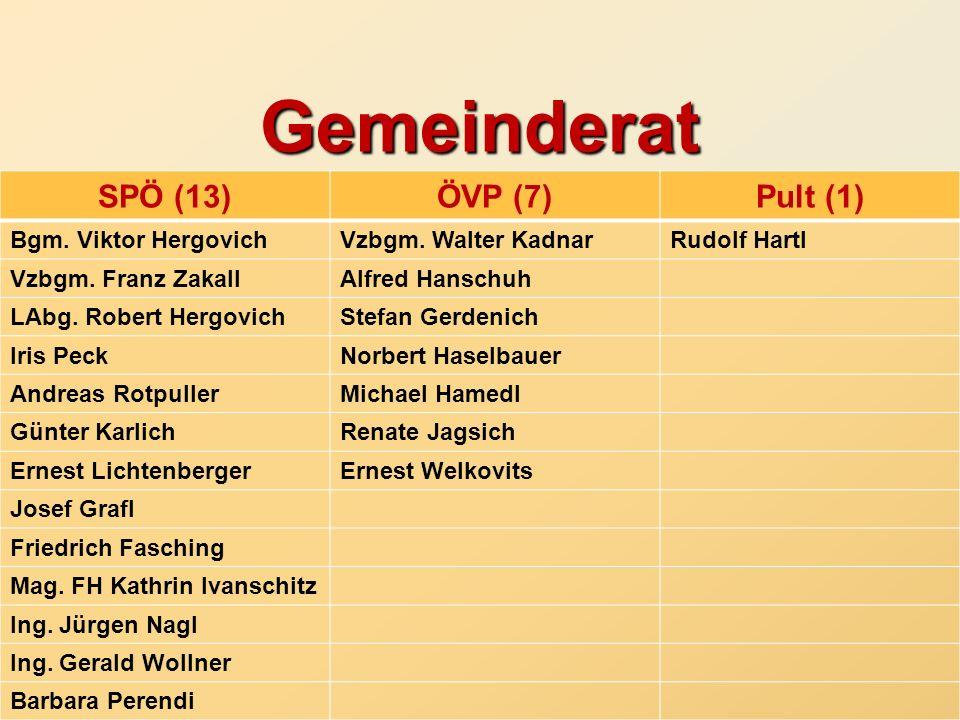 Gemeinderat SPÖ (13) ÖVP (7) Pult (1) Bgm. Viktor Hergovich