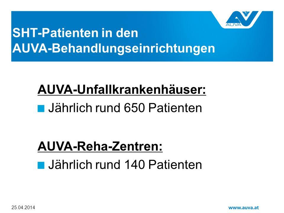 AUVA-Behandlungseinrichtungen
