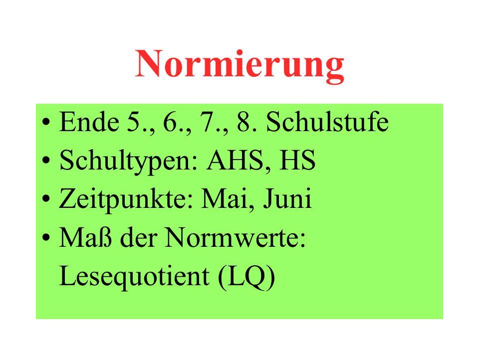 Normierung Ende 5., 6., 7., 8. Schulstufe Schultypen: AHS, HS