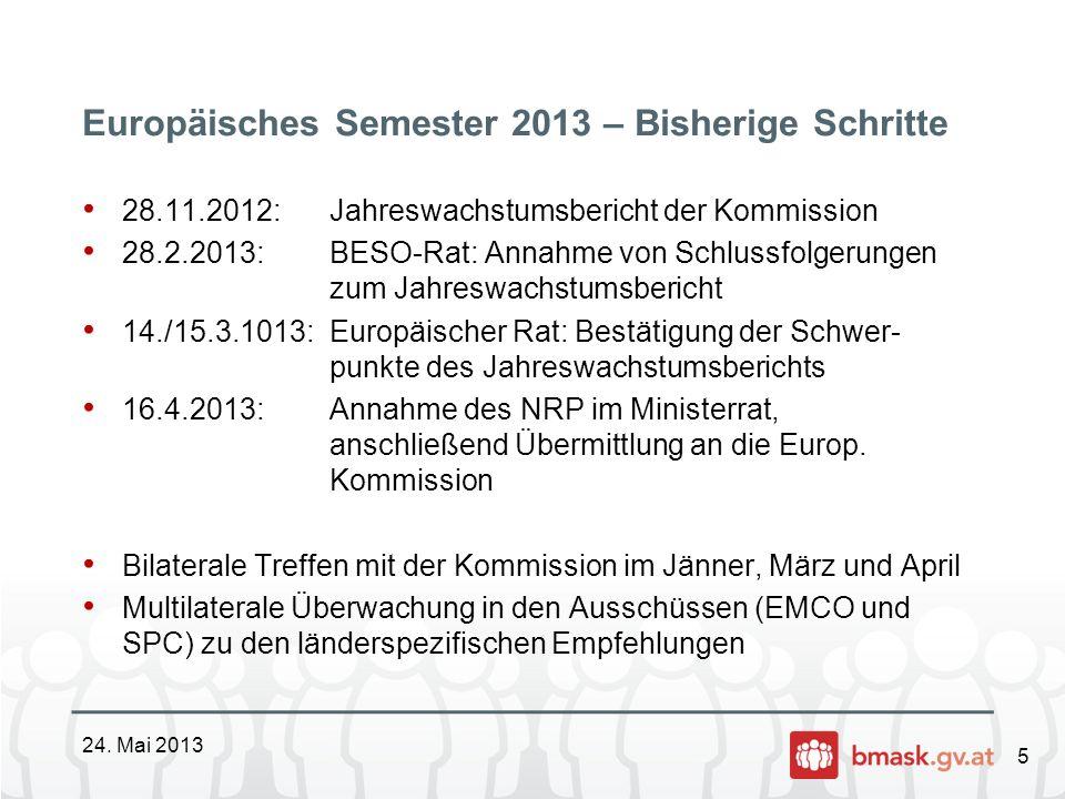Europäisches Semester 2013 – Bisherige Schritte